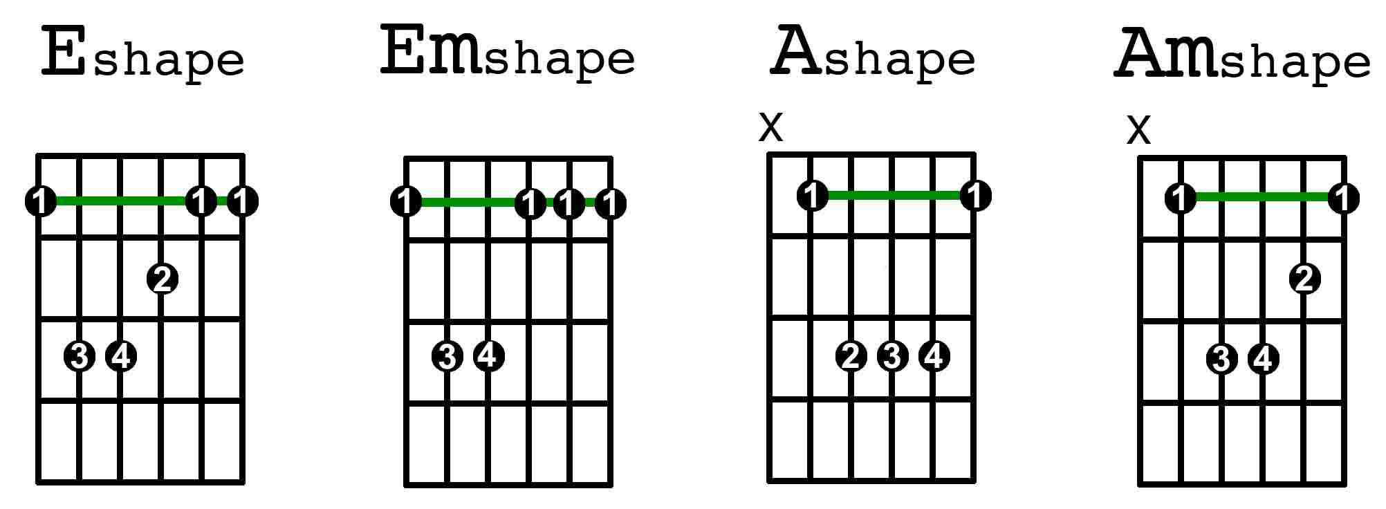 barre chord shapes